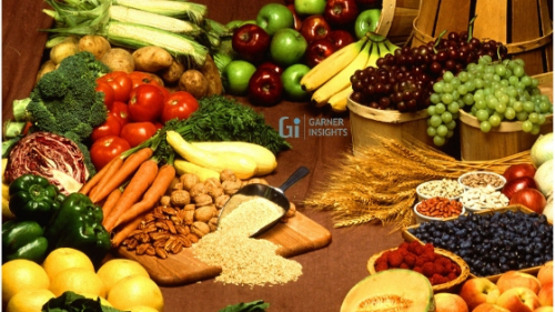 Nutrition and Supplements Market'