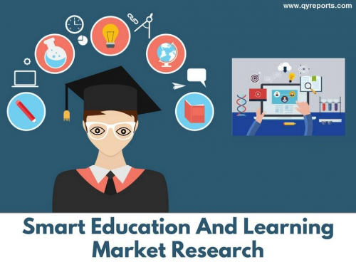Smart Education and Learning Market'