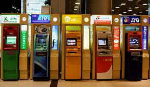 Automatic Teller Machine Market'