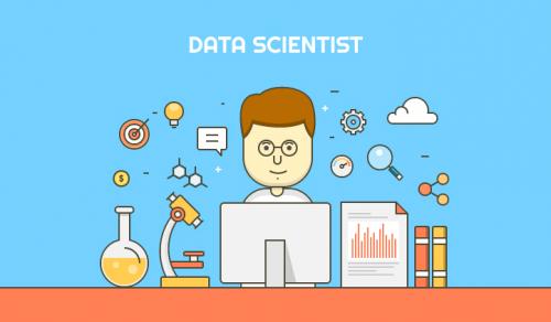 Data Scientist Market Research Report 2019'