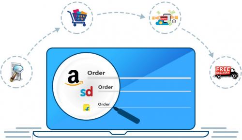 Multi-Channel Order Management Software'