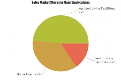 Open Source Intelligence (OSINT) Market'