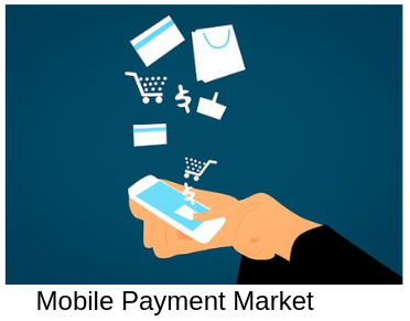 2019-2026 Report on Global Mobile Payment Market forecast: P'