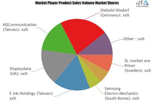 Full-Graphic E-Paper ESL Market'