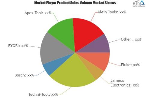 Electronic Tools Market'