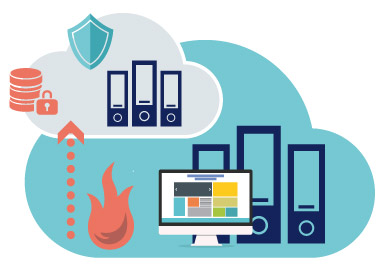 Global Disaster Recovery as a Service Market'