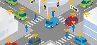 Global  Smart Transportation System Market Research Report'