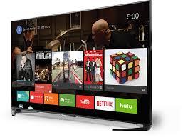 Interactive TV Market'