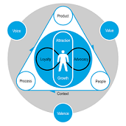 Customer Experience Management Market Analysis & For'