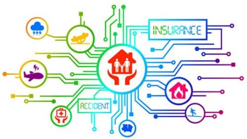 InsurTech Market Research Report 2019'