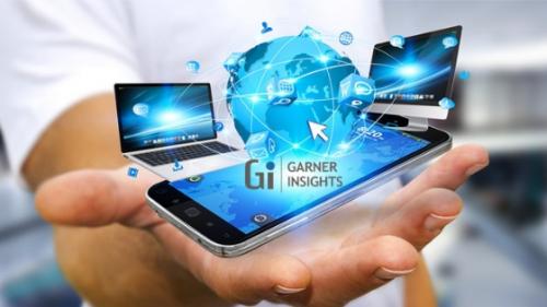 Mobile Commerce Platforms Market'