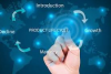 Global Cloud-Based Product Lifecycle Management Market'