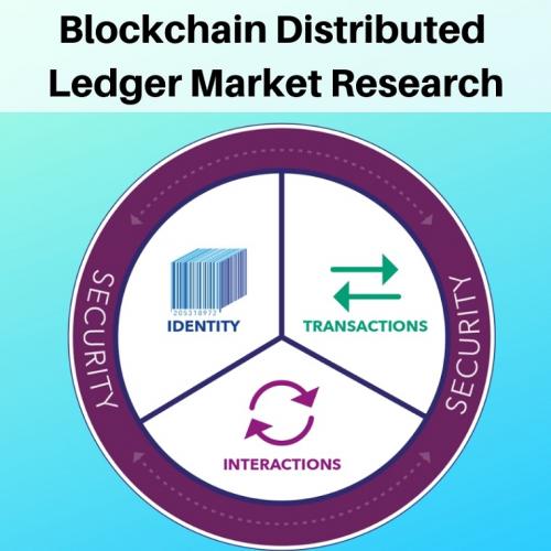 Blockchain Distributed Ledger Market'