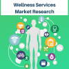 Wellness Services Market'