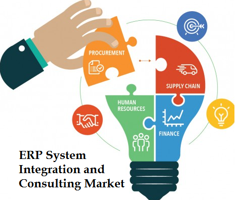 ERP System Integration and Consulting'