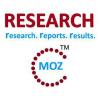 Company Logo For Rmoz Pvt Ltd'