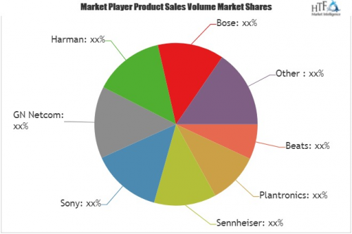 Wireless Headsets Market'