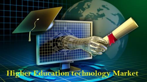Higher Education technology Market'