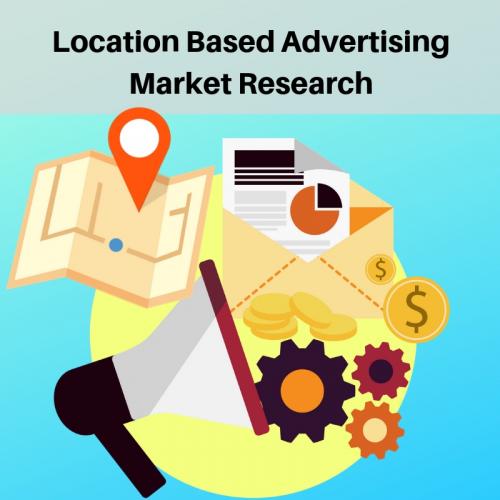 Location Based Advertising Market'