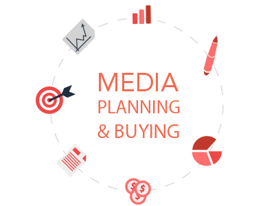 Media Planning and Buying Market'