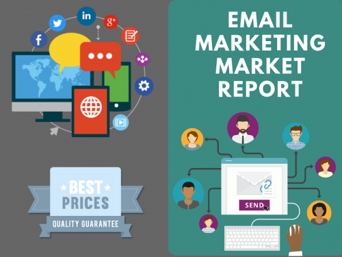 Email Marketing Market'