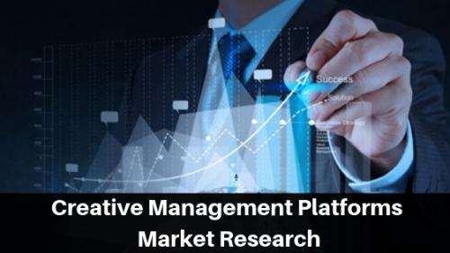 Creative Management Platforms Market'