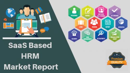 SaaS Based HRM Market'