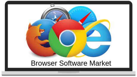 Extraordinary Report on Global Browser Software Market Forec'