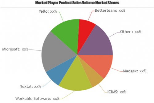 Job Board Software Market to Witness Huge Growth by 2025'