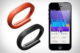 Global Wireless Health and Fitness Device Market'
