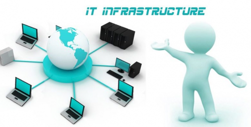 IT Infrastructure Outsourcing Market'