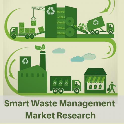 Smart Waste Management Market'