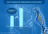 Next Generation Sequencing Market'