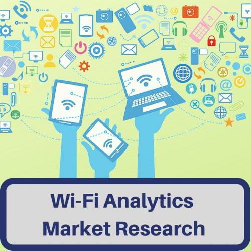 Wi-Fi Analytics Market'