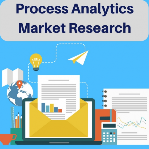 Process Analytics Market'