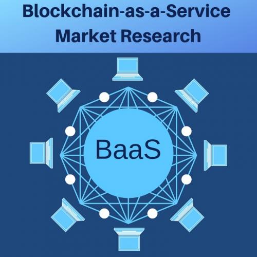 Blockchain-as-a-Service market'