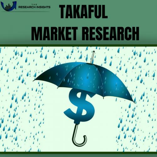 Takaful Market'