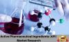 Active Pharmaceutical Ingredients (API) Market'