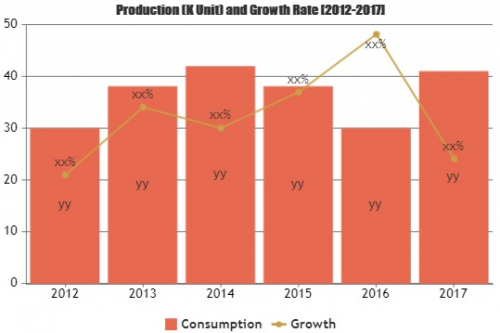 Digital Signage Systems Market to Witness Huge Growth'