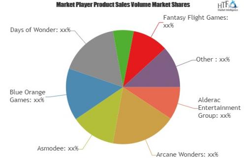 Tabletop Gaming Market Astonishing Growth'