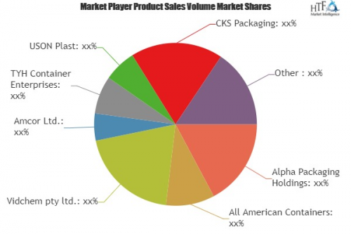 Pocket Containers Market to Witness Huge Growth by 2024'