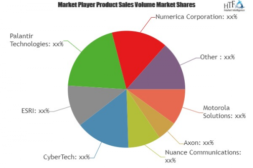 Law Practice Management Software Market'