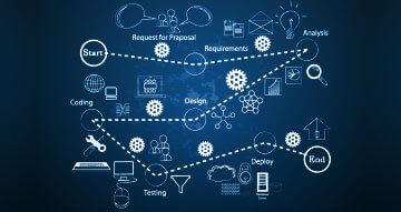 Reengineering Test Management Software Market'