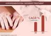Hypopigmentation Disorders Treatment Market'