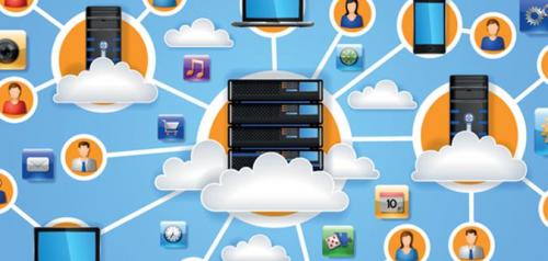 Telecom Operations Managements Market'