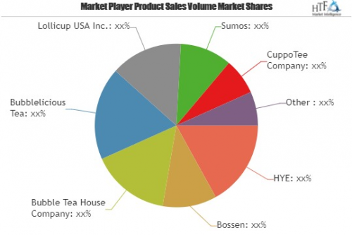 Bubble Tea Market to Witness Huge Growth by 2023'