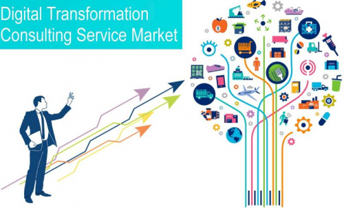 Digital Transformation consulting service'