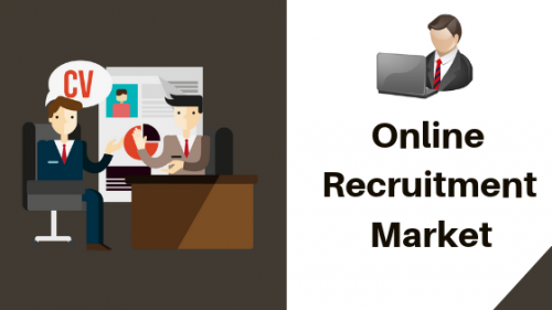Online Recruitment Market'