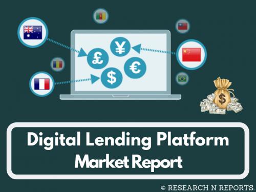 Digital Lending Platform Market'