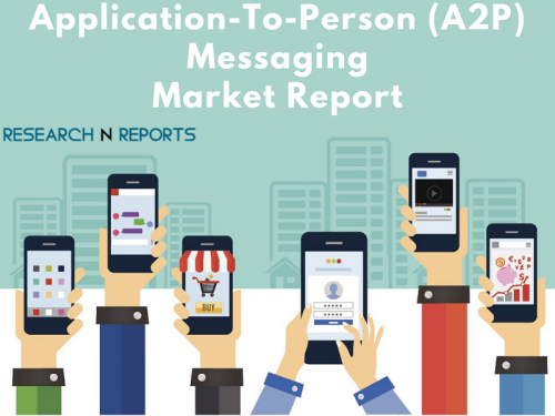 Application-To-Person (A2P) Messaging Market'